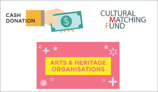How to apply for Cultural Matching Fund?